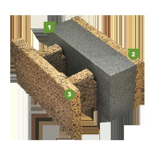 legnobloc blocco legno cemento